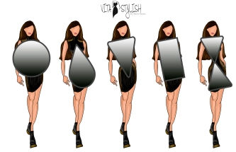 Tipos de cuerpo mujer